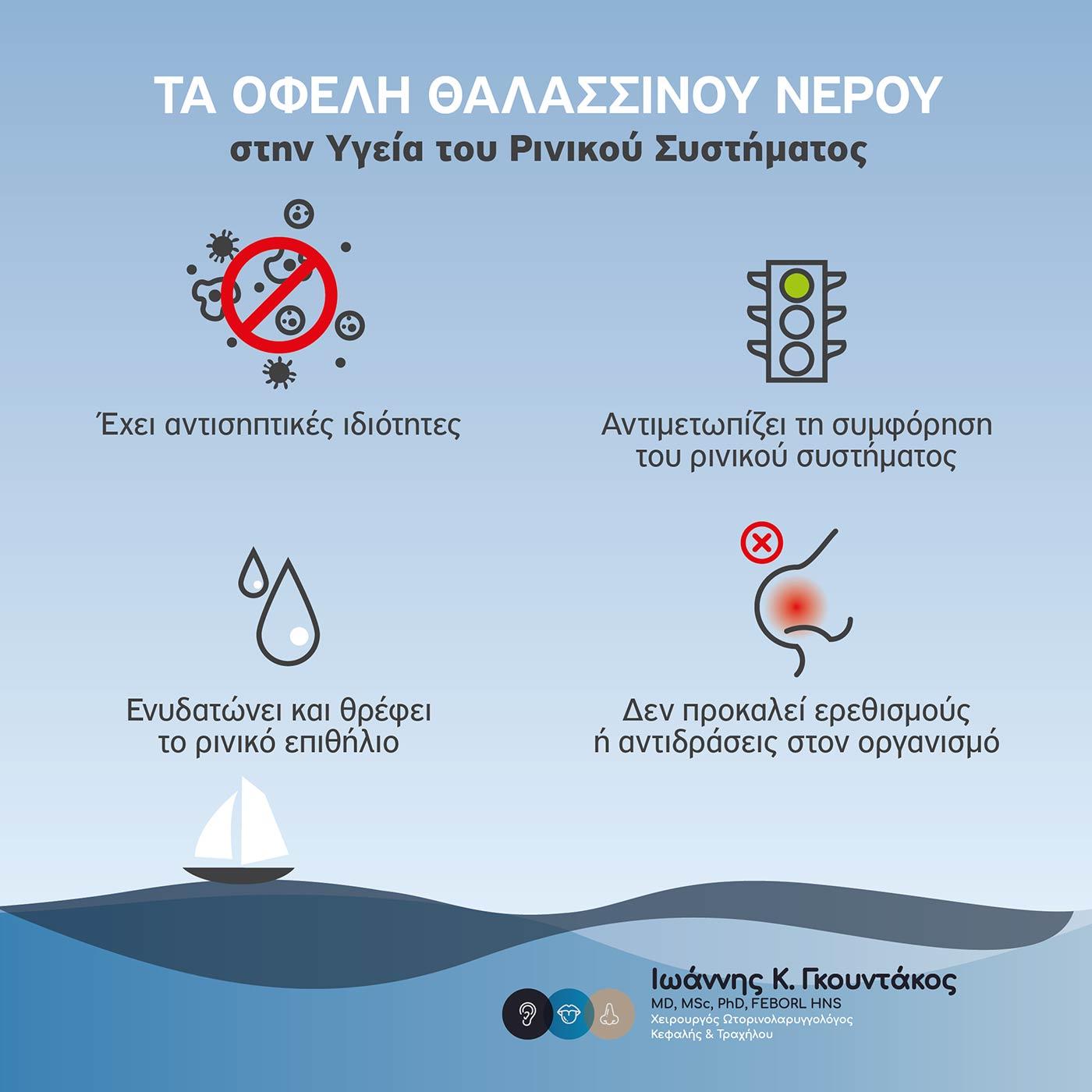 Τα οφέλη του θαλασσινού νερού