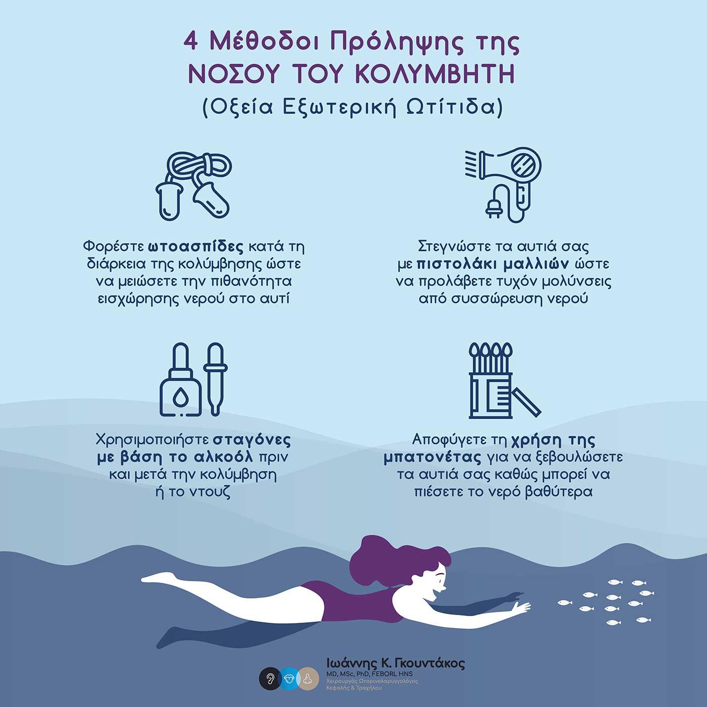 Πρόληψη της νόσου του κολυμβητή