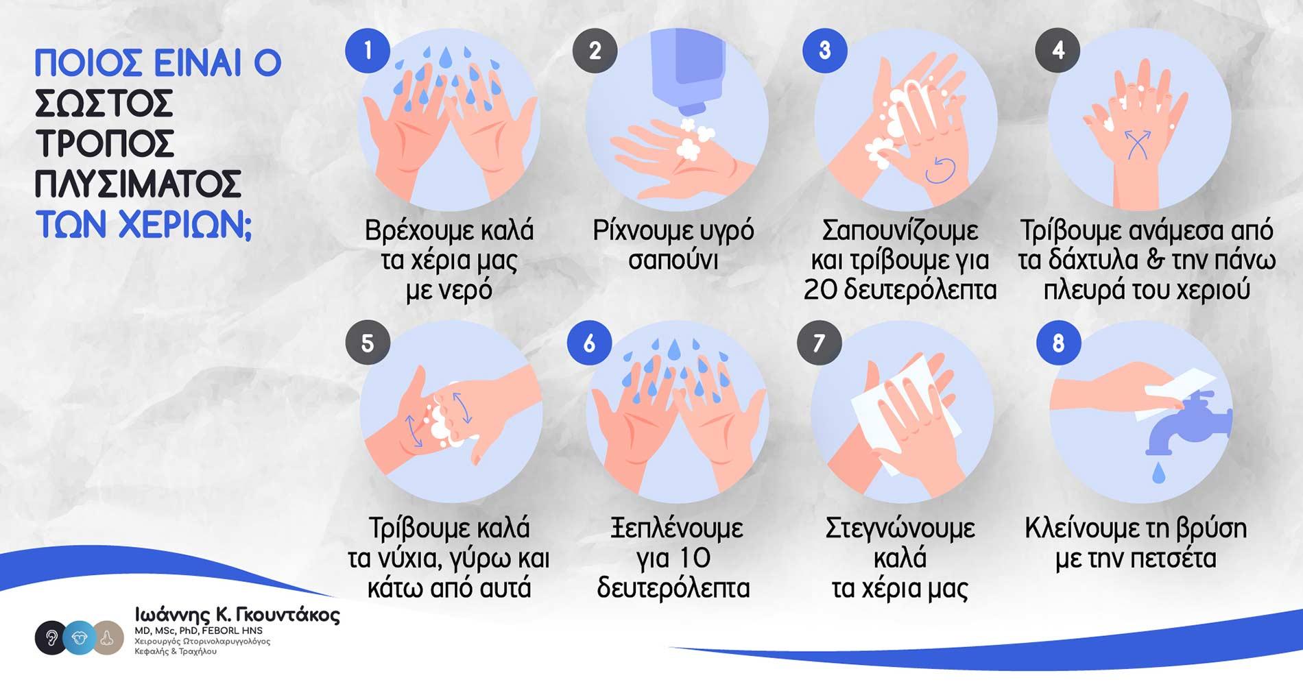 Σωστός τρόπος πλυσίματος χεριών